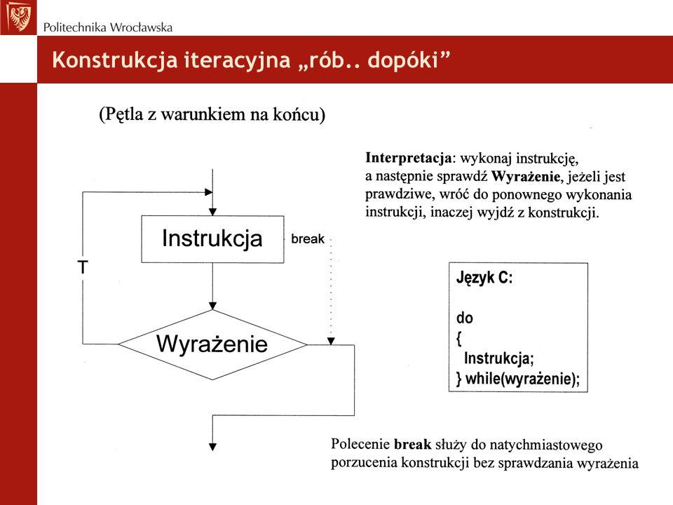 """Konstrukcja iteracyjna """"rób.. dopóki"""