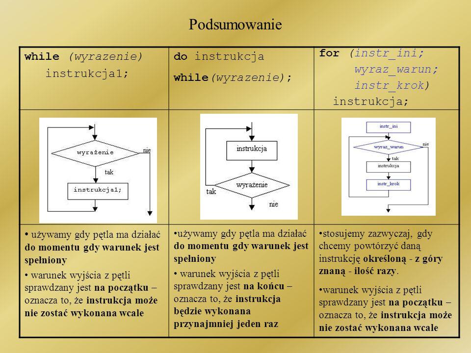 Podsumowanie while (wyrazenie) instrukcja1; do instrukcja