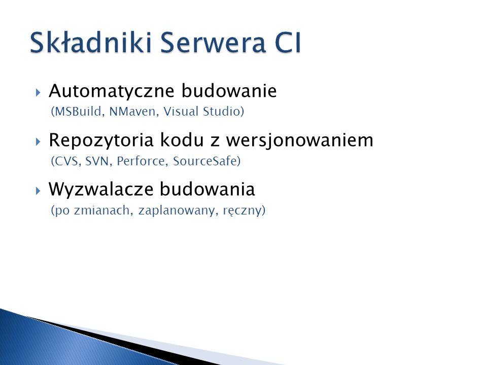 Składniki Serwera CI Automatyczne budowanie