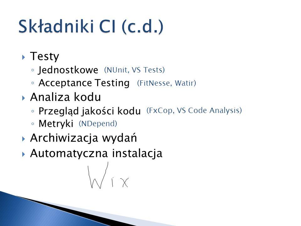 Składniki CI (c.d.) Testy Analiza kodu Archiwizacja wydań