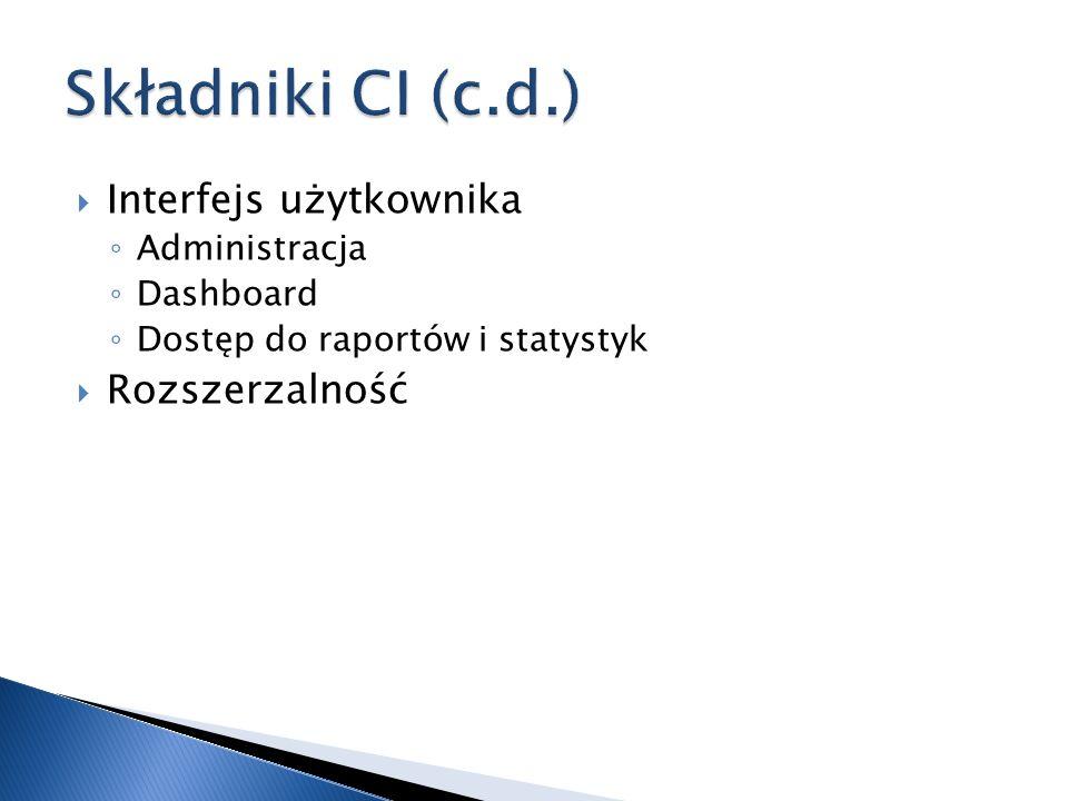 Składniki CI (c.d.) Interfejs użytkownika Rozszerzalność Administracja