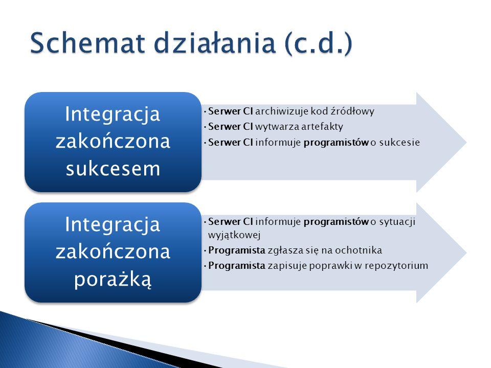 Schemat działania (c.d.)