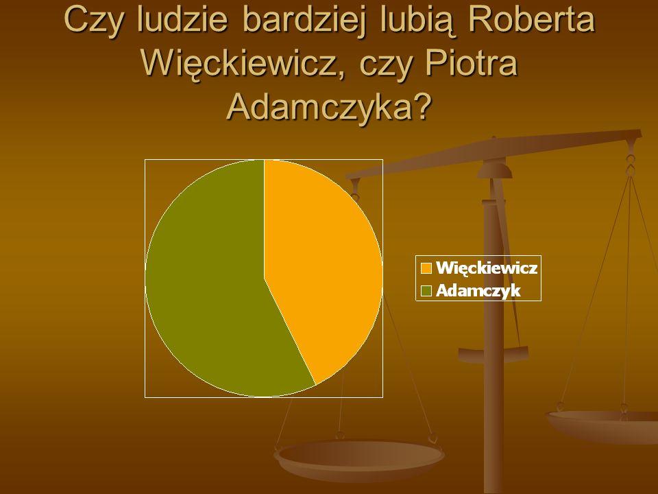 Czy ludzie bardziej lubią Roberta Więckiewicz, czy Piotra Adamczyka