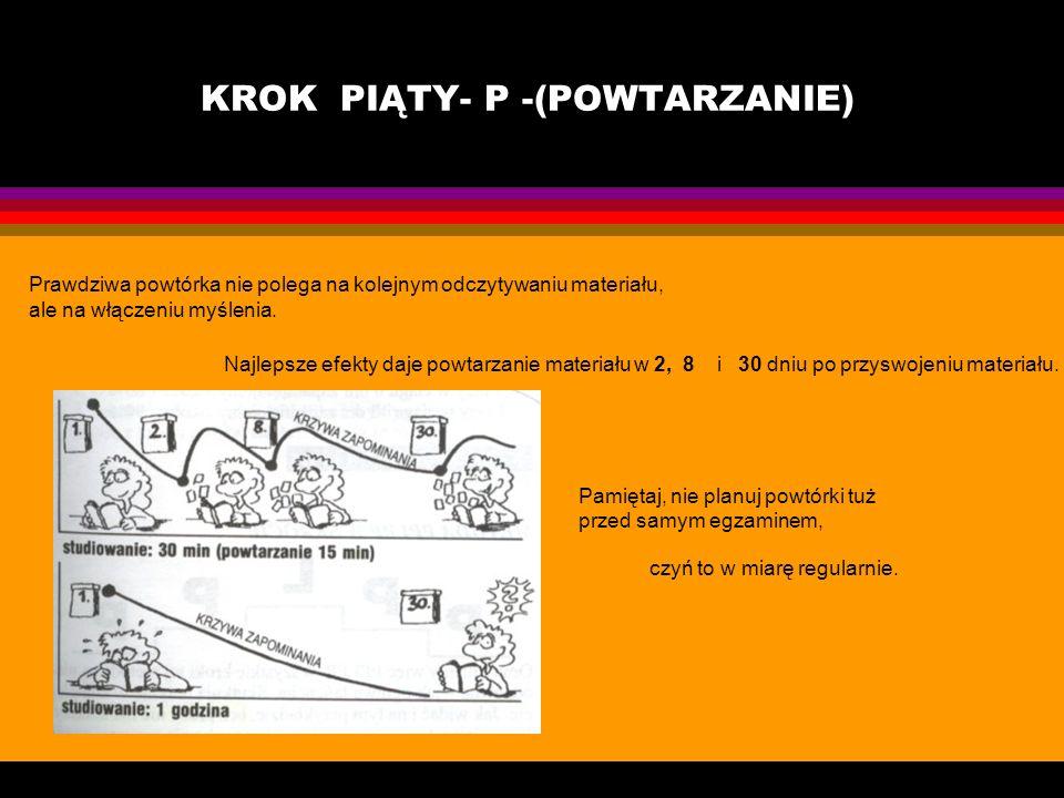 KROK PIĄTY- P -(POWTARZANIE)