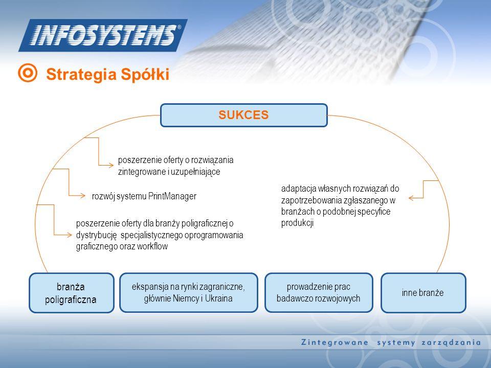 Strategia Spółki SUKCES branża poligraficzna
