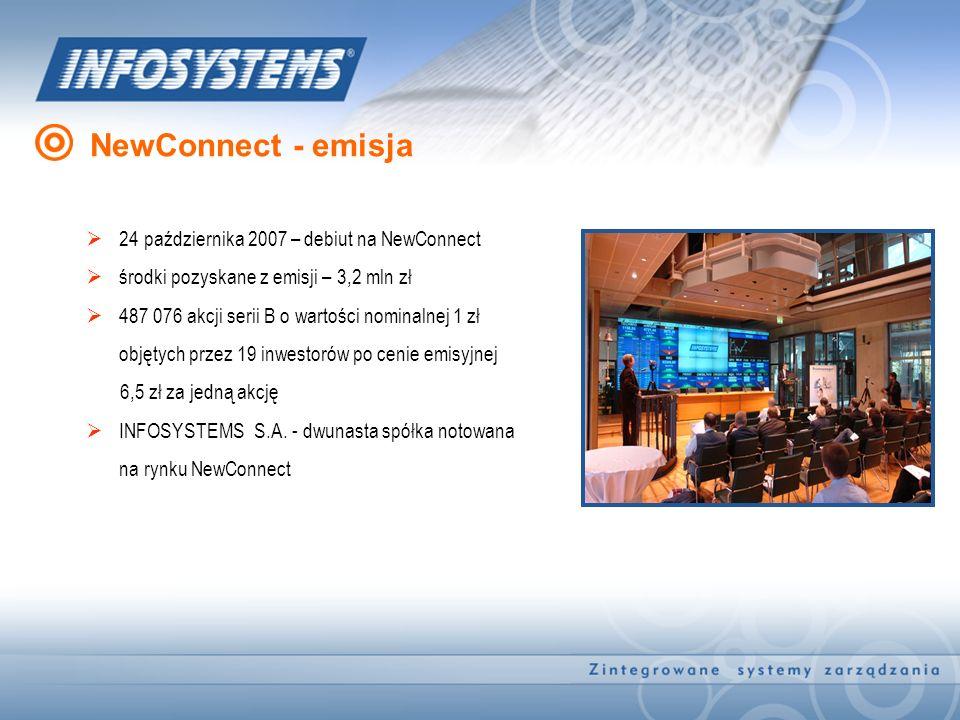 NewConnect - emisja 24 października 2007 – debiut na NewConnect