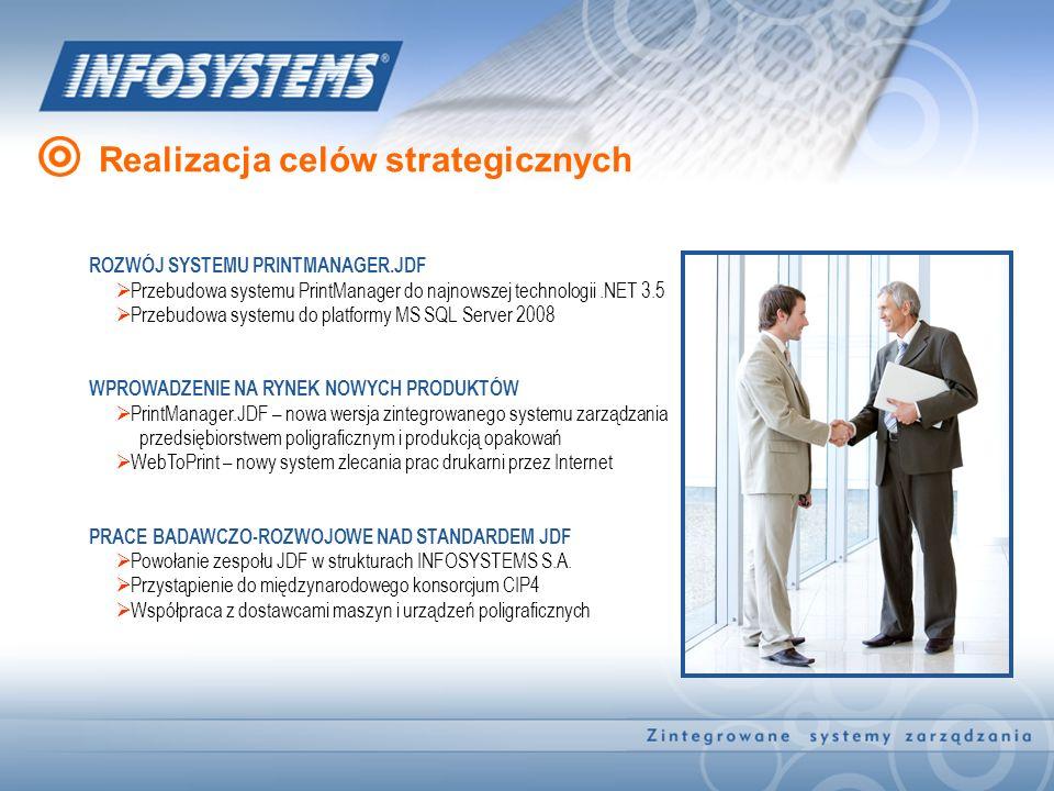 Realizacja celów strategicznych