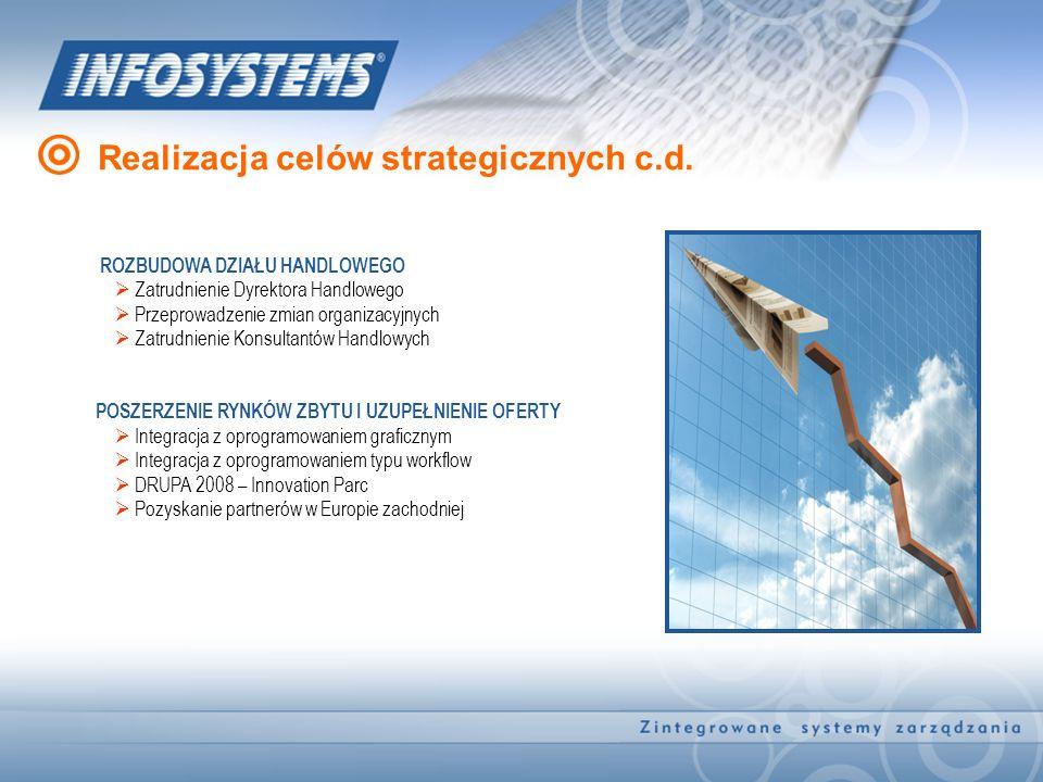 Realizacja celów strategicznych c.d.