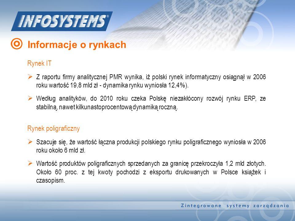 Informacje o rynkach Rynek IT Rynek poligraficzny