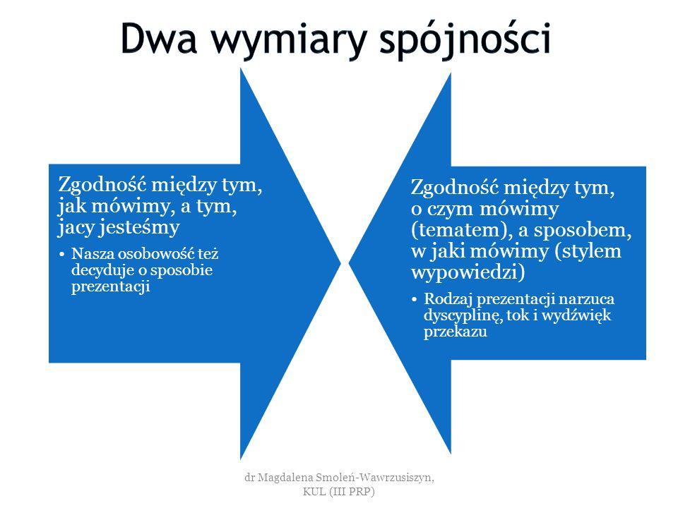 dr Magdalena Smoleń-Wawrzusiszyn, KUL (III PRP)