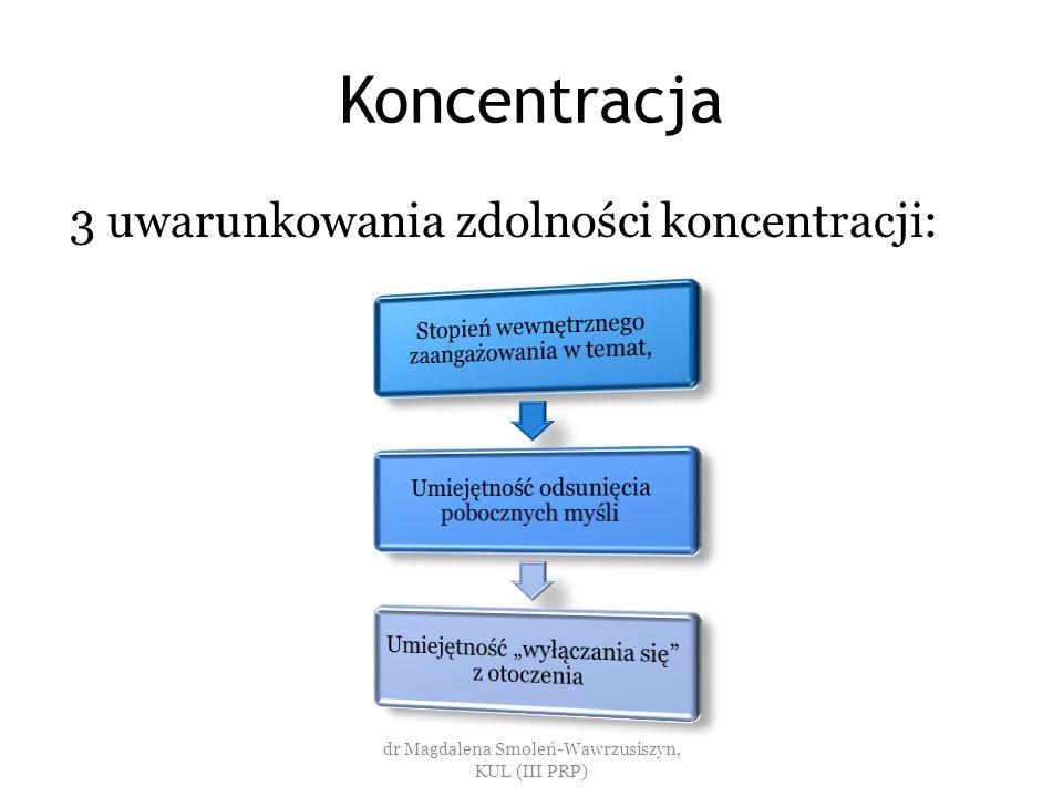 Koncentracja 3 uwarunkowania zdolności koncentracji:
