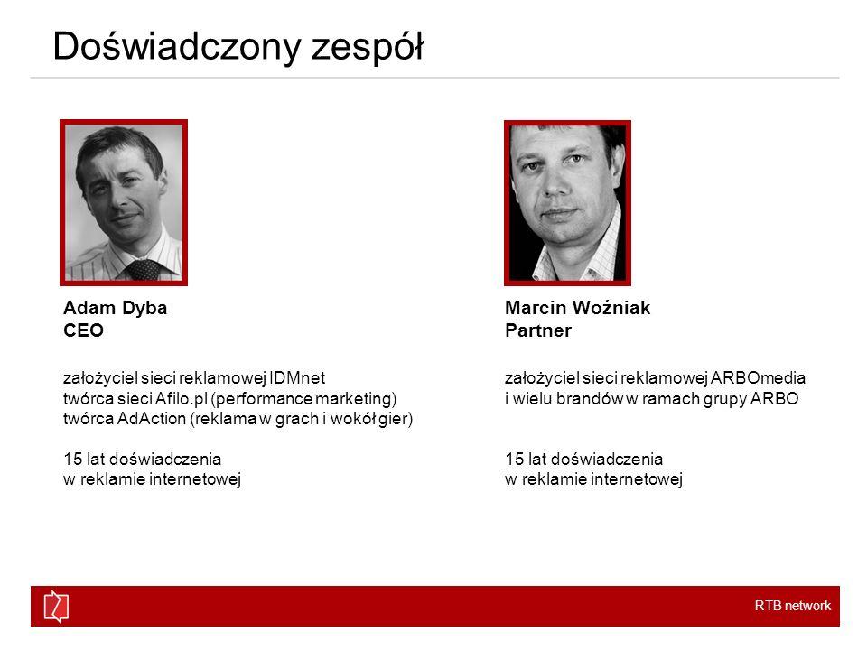 Doświadczony zespół Adam Dyba CEO Marcin Woźniak Partner
