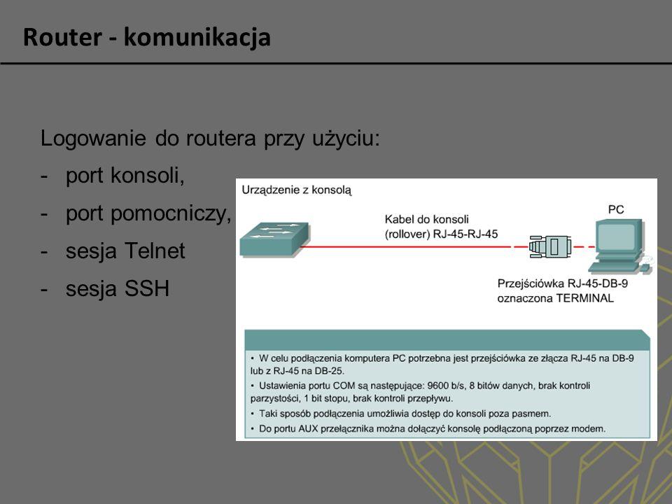 Router - komunikacja Logowanie do routera przy użyciu: port konsoli,