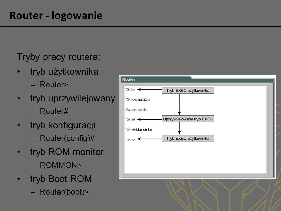 Router - logowanie Tryby pracy routera: tryb użytkownika