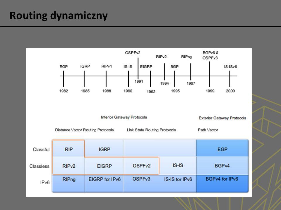 Routing dynamiczny Ewolucja protokołów routingu dynamicznego