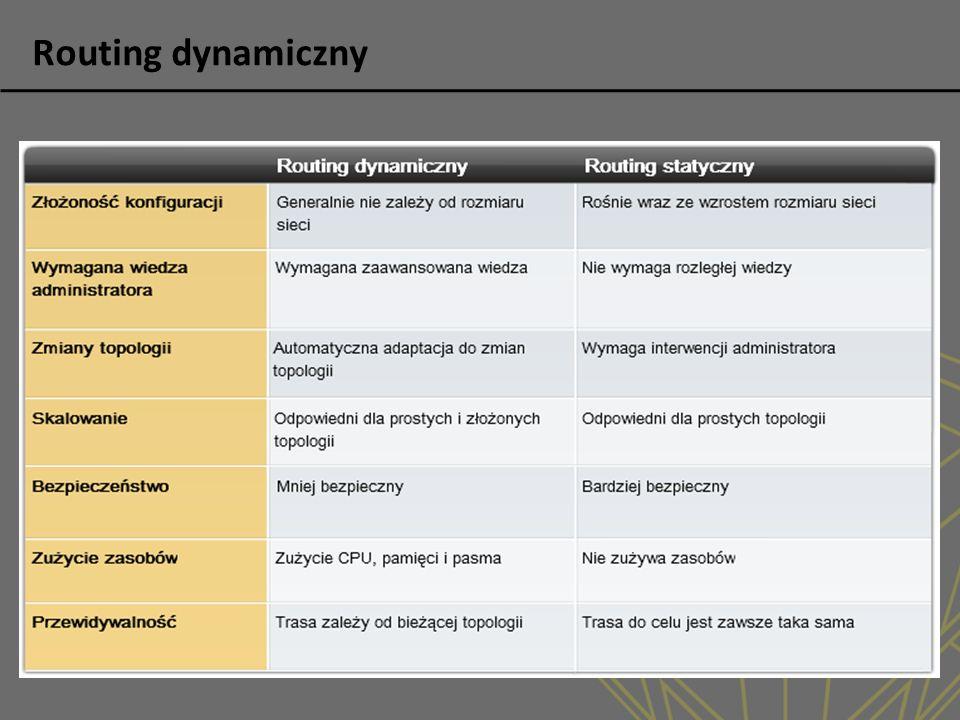 Routing dynamiczny Użycie routingu statycznego