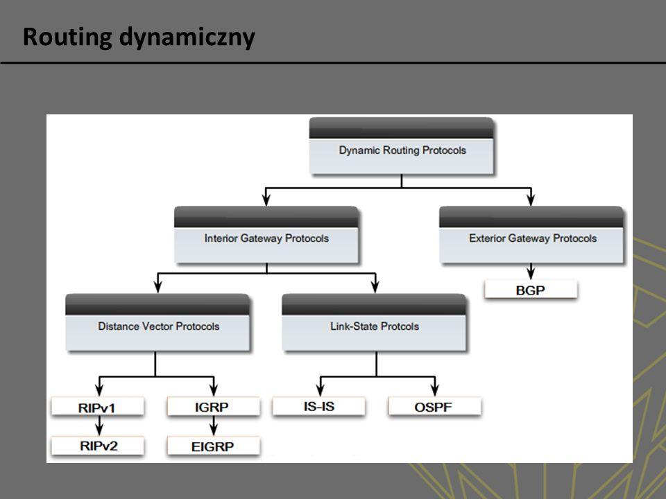 Routing dynamiczny Najczęściej używane protokoły routingu to: