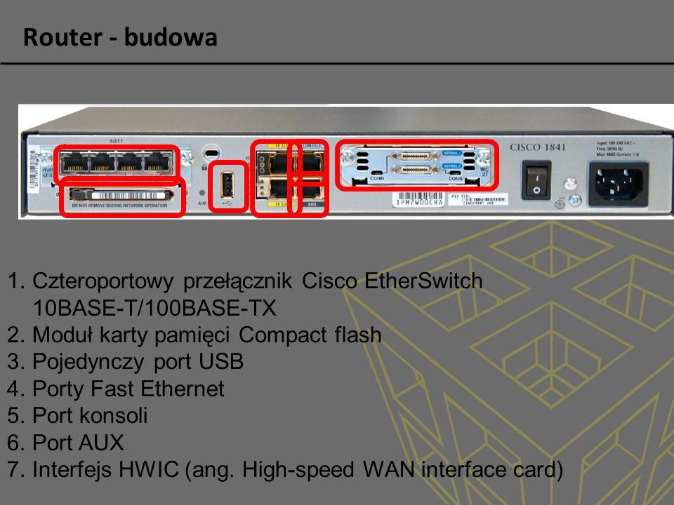 Router - budowa Czteroportowy przełącznik Cisco EtherSwitch 10BASE-T/100BASE-TX. Moduł karty pamięci Compact flash.
