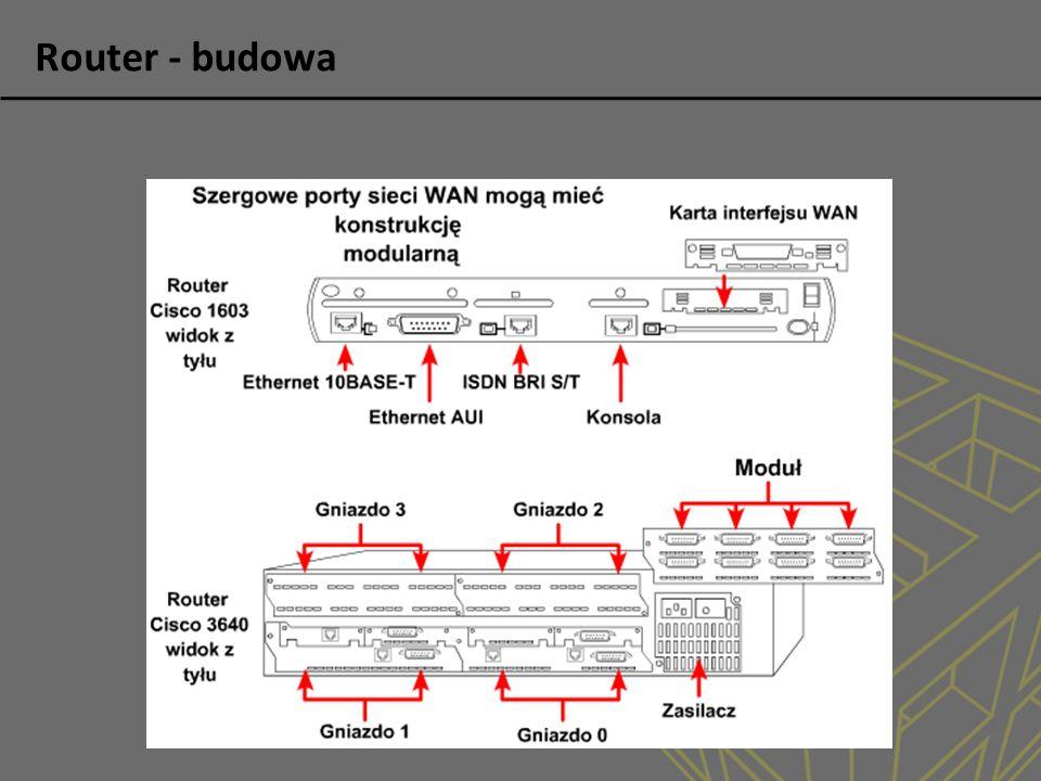 Router - budowa