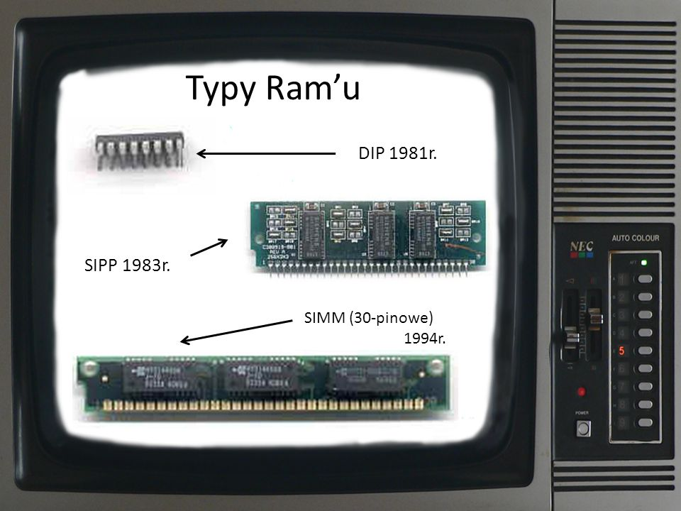Typy Ram'u DIP 1981r. SIPP 1983r. SIMM (30-pinowe) 1994r.