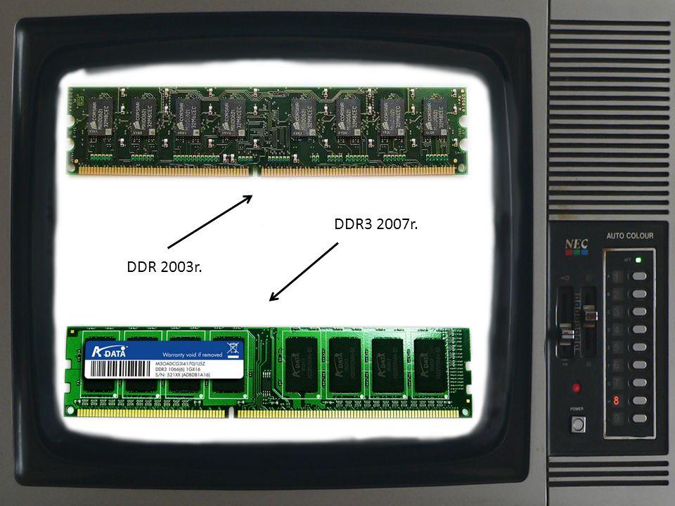 DDR3 2007r. DDR 2003r.
