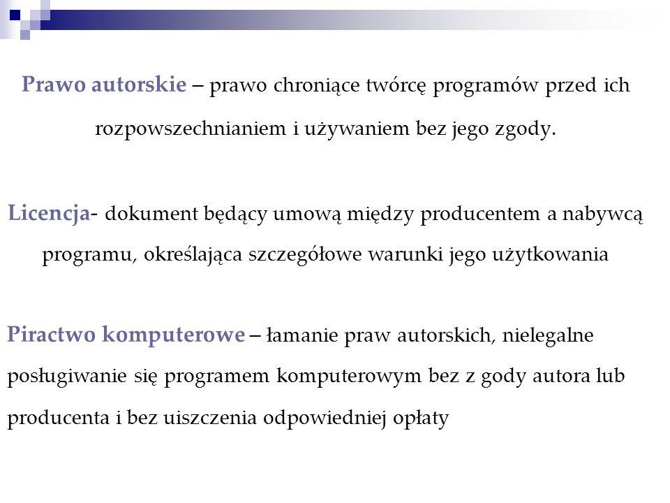 Prawo autorskie – prawo chroniące twórcę programów przed ich rozpowszechnianiem i używaniem bez jego zgody.