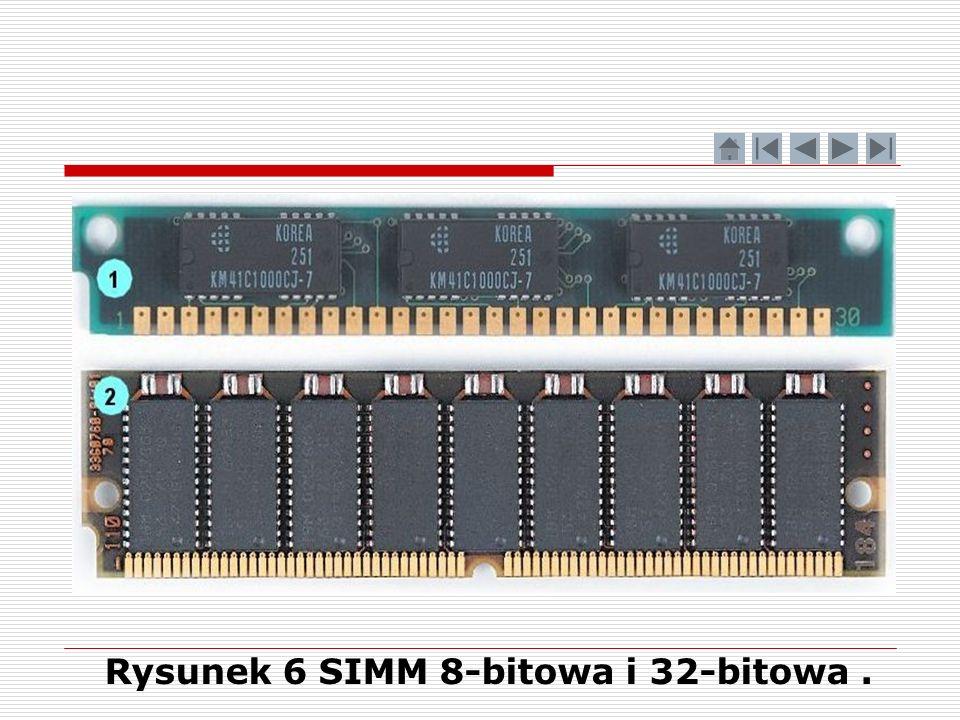 Rysunek 6 SIMM 8-bitowa i 32-bitowa .