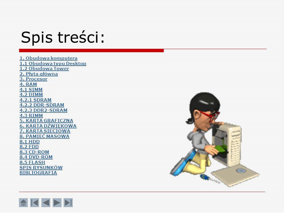 Spis treści: 1. Obudowa komputera 1.1 Obudowa typu Desktop