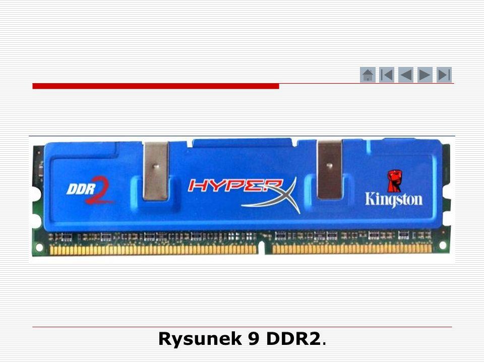 Rysunek 9 DDR2.