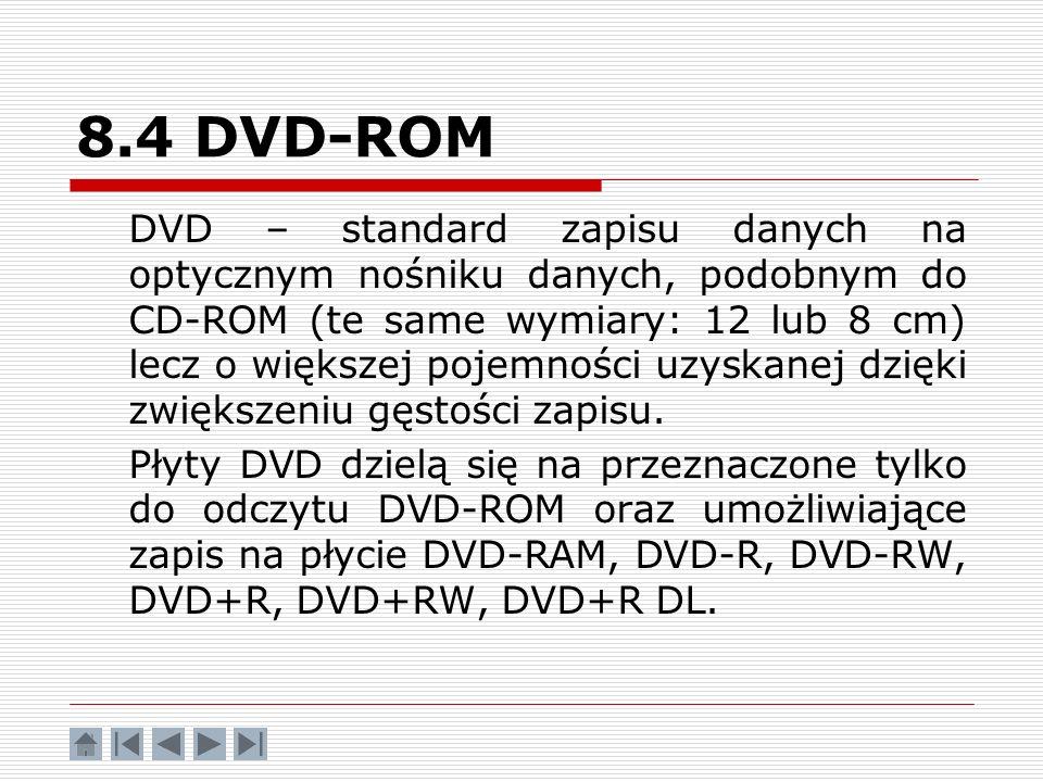 8.4 DVD-ROM