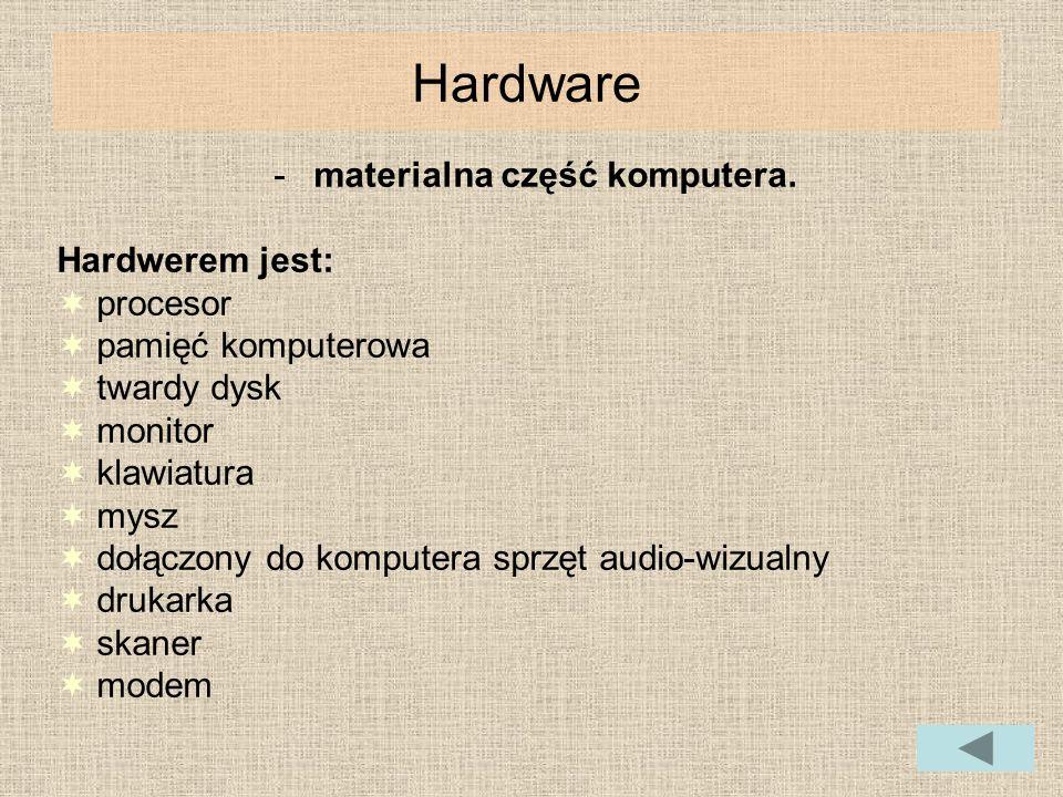 materialna część komputera.