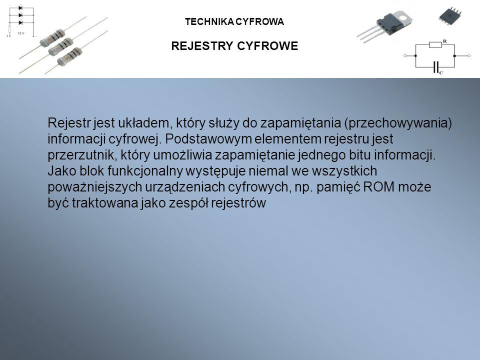 TECHNIKA CYFROWA REJESTRY CYFROWE.