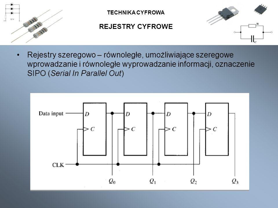 TECHNIKA CYFROWAREJESTRY CYFROWE.