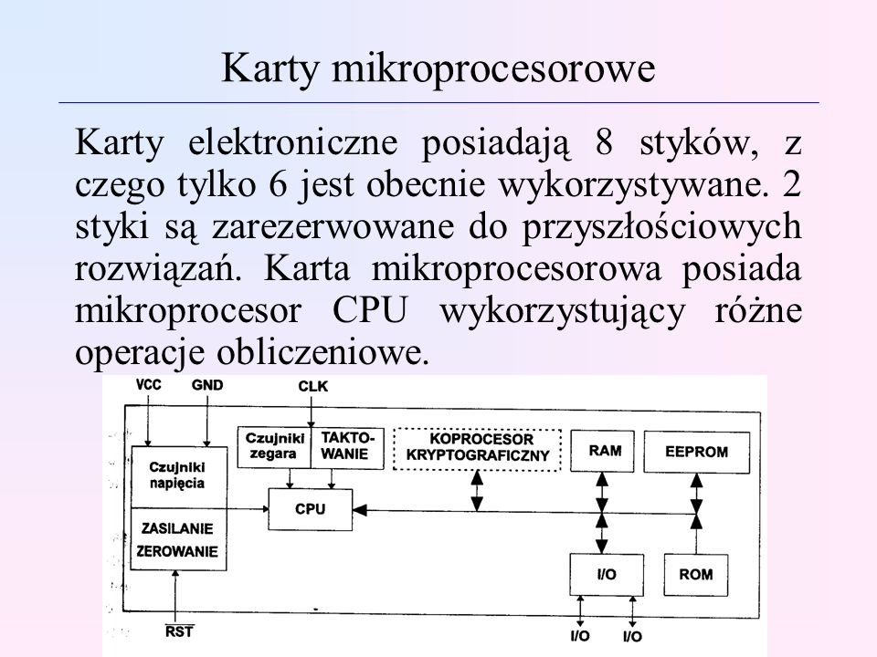 Karty mikroprocesorowe