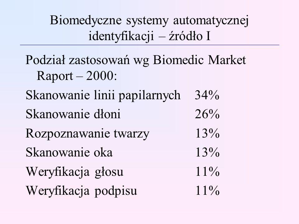 Biomedyczne systemy automatycznej identyfikacji – źródło I
