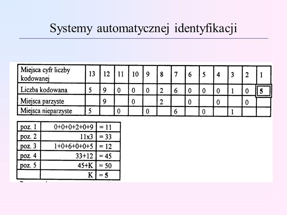 Systemy automatycznej identyfikacji