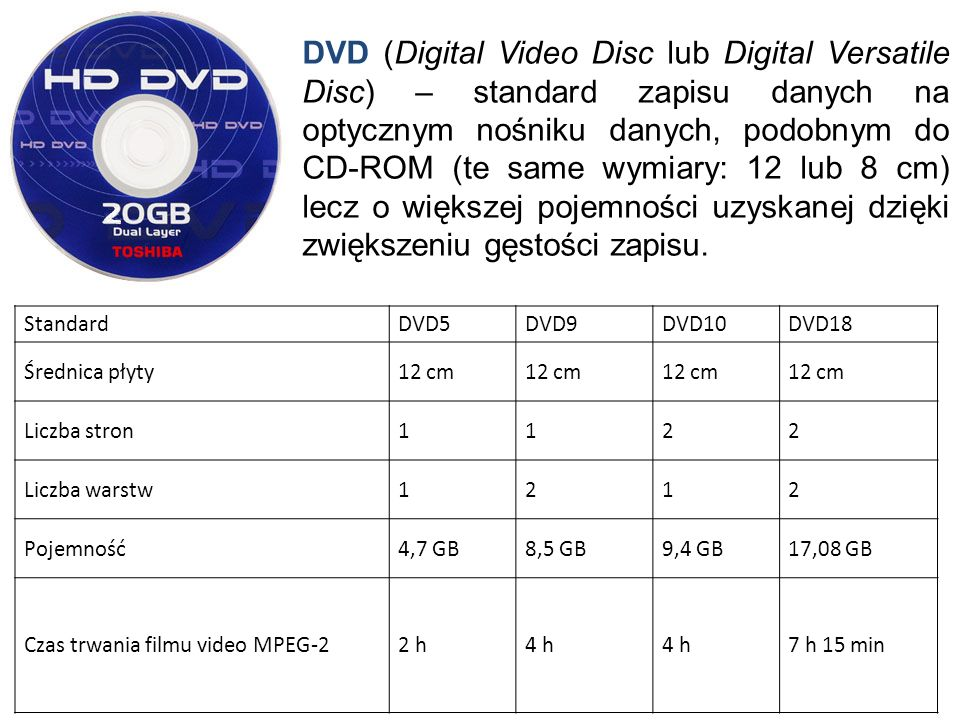 DVD (Digital Video Disc lub Digital Versatile Disc) – standard zapisu danych na optycznym nośniku danych, podobnym do CD-ROM (te same wymiary: 12 lub 8 cm) lecz o większej pojemności uzyskanej dzięki zwiększeniu gęstości zapisu.