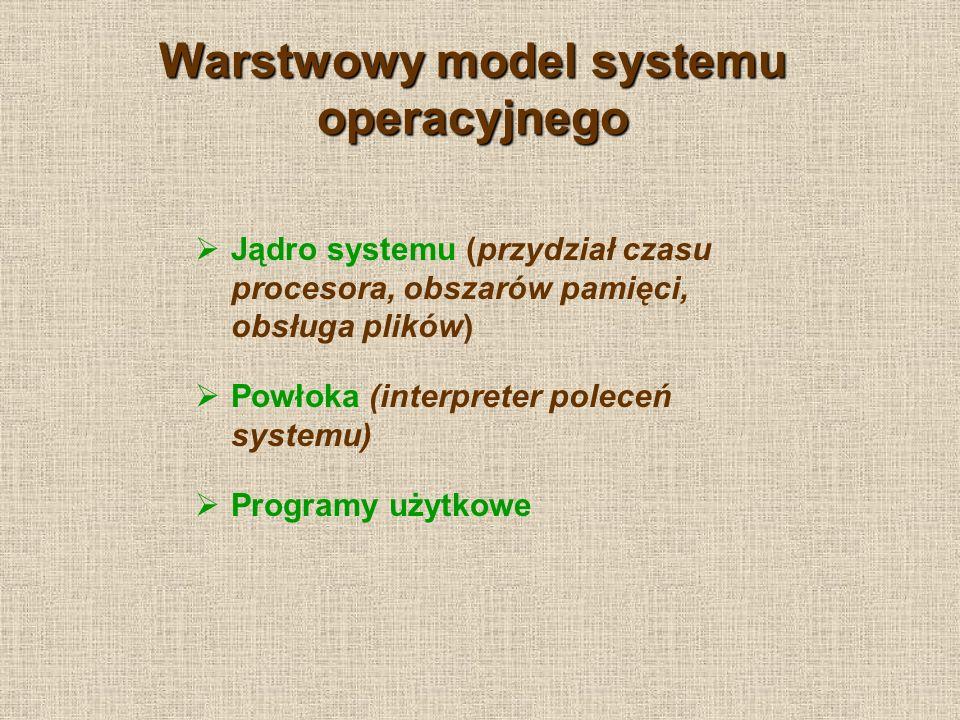 Warstwowy model systemu operacyjnego