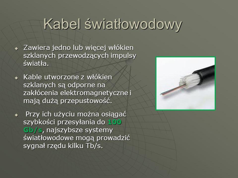 Kabel światłowodowy Zawiera jedno lub więcej włókien szklanych przewodzących impulsy światła.