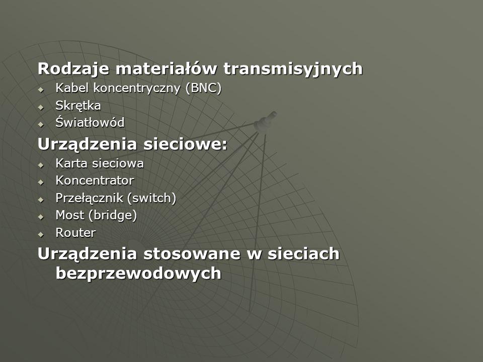 Rodzaje materiałów transmisyjnych