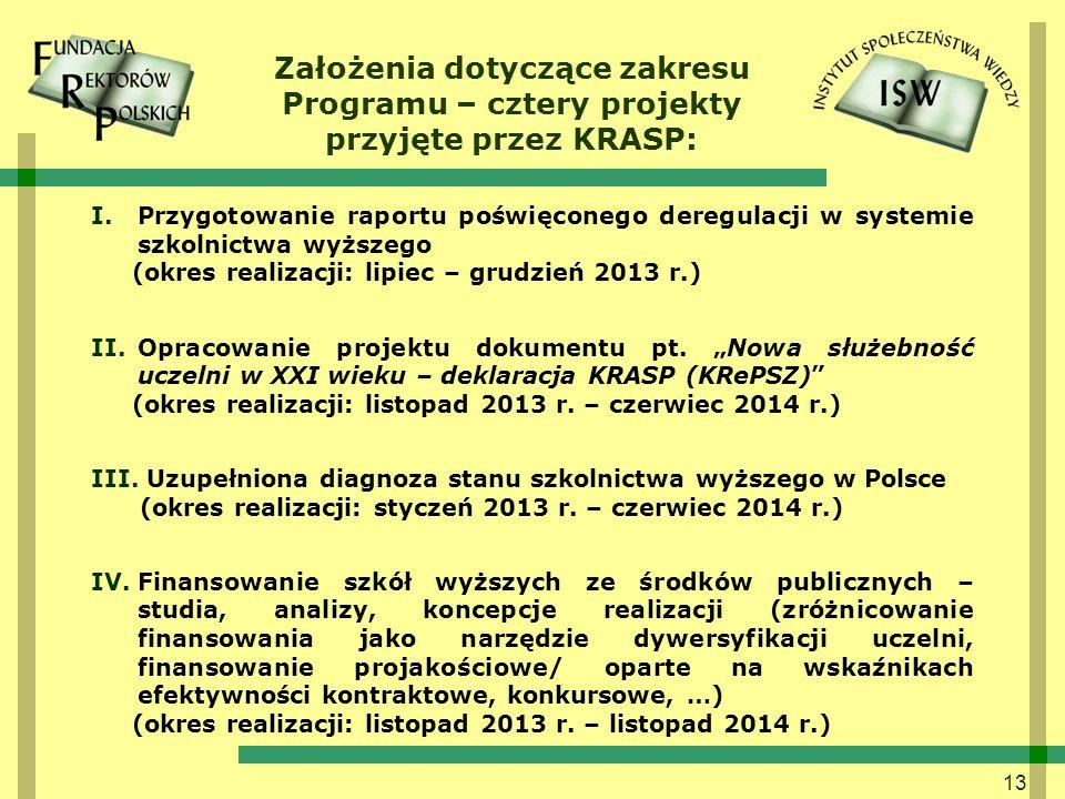 Założenia dotyczące zakresu Programu – cztery projekty przyjęte przez KRASP: