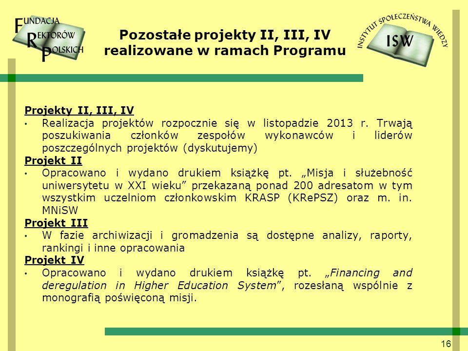 Pozostałe projekty II, III, IV realizowane w ramach Programu
