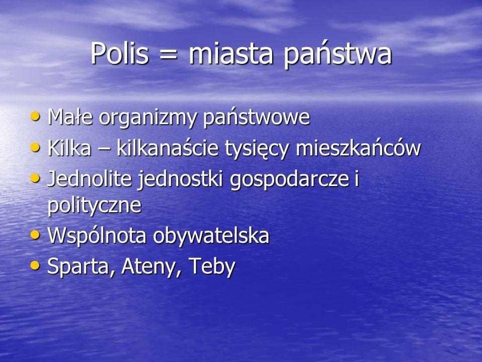 Polis = miasta państwa Małe organizmy państwowe