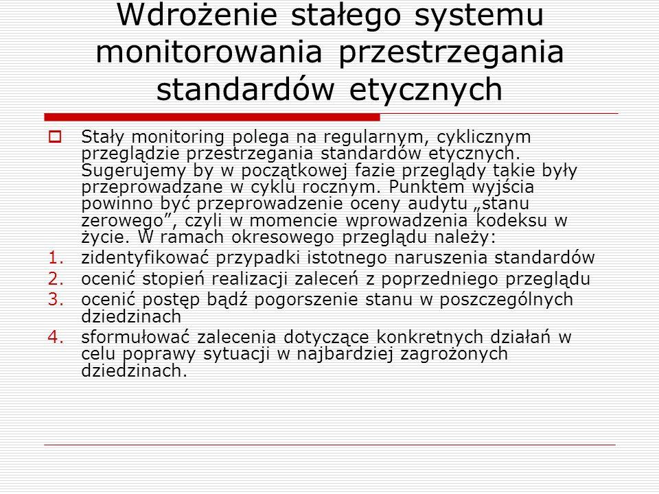 Wdrożenie stałego systemu monitorowania przestrzegania standardów etycznych
