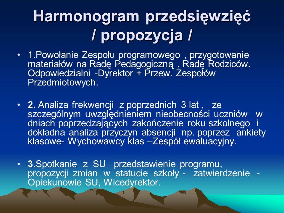 Harmonogram przedsięwzięć / propozycja /
