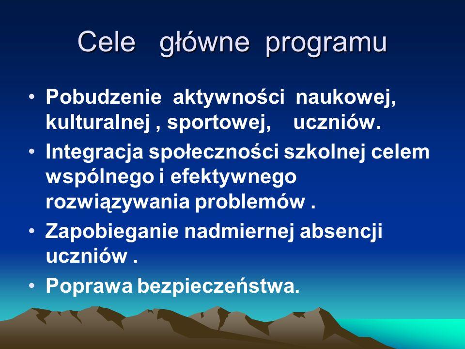 Cele główne programu Pobudzenie aktywności naukowej, kulturalnej , sportowej, uczniów.