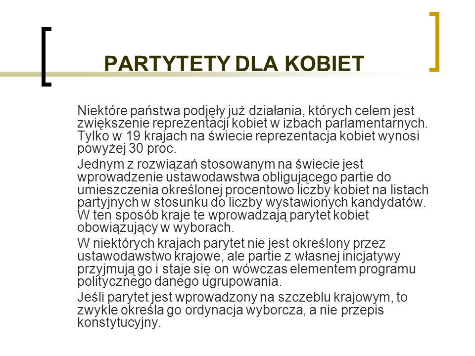 PARTYTETY DLA KOBIET