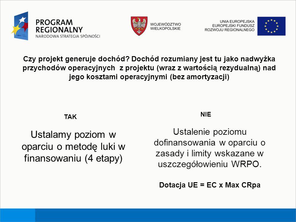 Dotacja UE = EC x Max CRpa