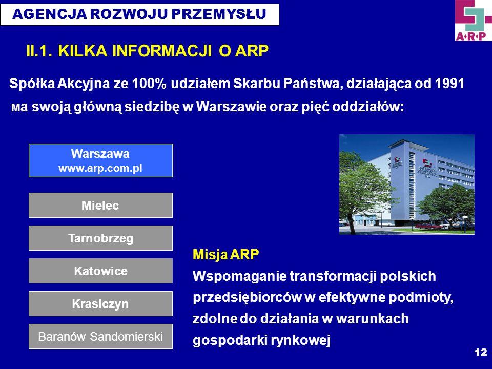 Spółka Akcyjna ze 100% udziałem Skarbu Państwa, działająca od 1991
