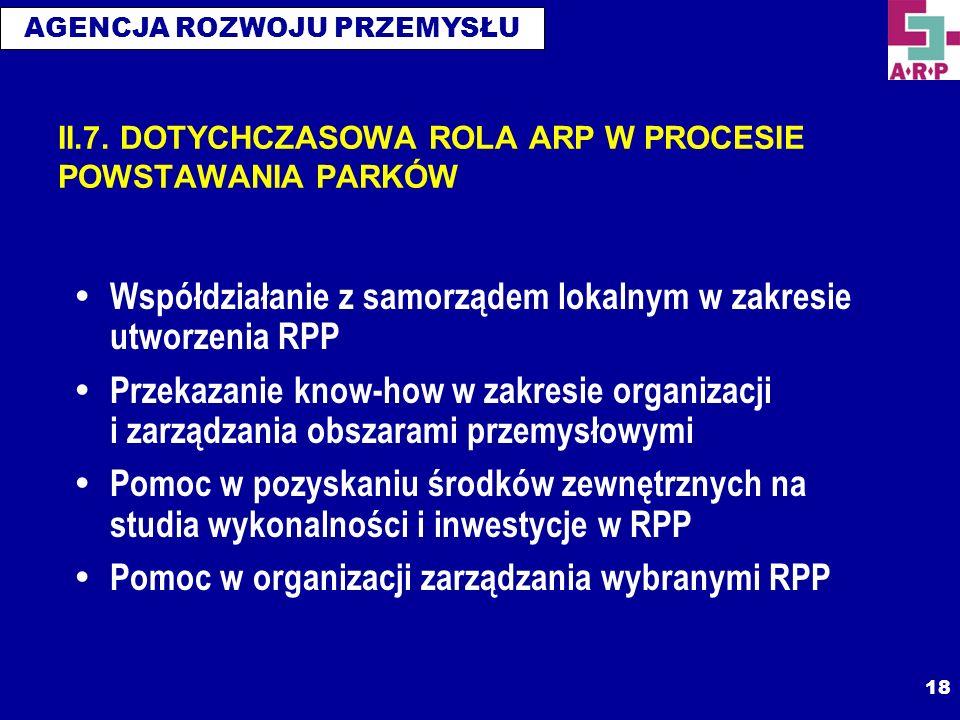 II.7. DOTYCHCZASOWA ROLA ARP W PROCESIE POWSTAWANIA PARKÓW